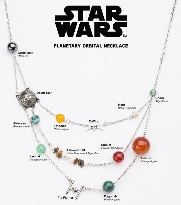 Colar de Star Wars com órbita planetária!